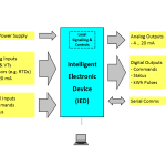 Intelligent Electronic Device (IED)