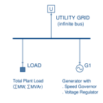 Generator Operation Modes